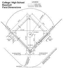tree removal for baseball field construction youth baseball info