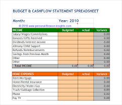 financial plan template example nonprofit strategic plan template