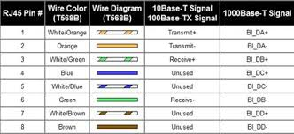 cat5 cable wiring diagram efcaviation com