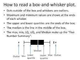 box and whisker plots what is a box and whisker plot a box and