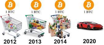Bitcoin Meme - bitcoin is deflationary by design bitcoin memes pinterest