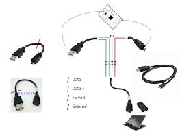usb to hdmi wiring color diagram wiring diagram weick