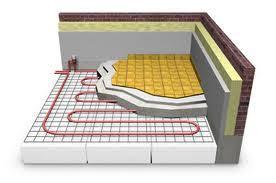 hydronic radiant floor heating systems concrete infloor underfloor