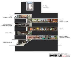 kpb u2013 domicile micro unit u2013 method design