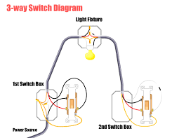 how to wire a 3 way switch diagram floralfrocks