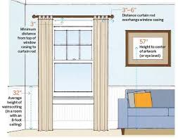 best way to hang curtains interior design cheat sheet excellent site for general rule of