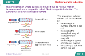 learnhive icse grade 8 physics magnetism and electricity