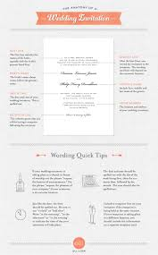 sle wording for wedding programs invitation wording sles