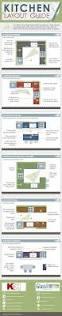 100 how to plan a kitchen design u shaped kitchen design