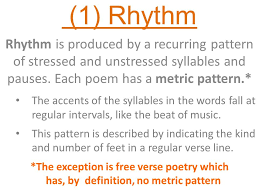 pattern poem definition what is poetry ppt video online download