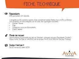 la fiche technique en cuisine enquête la cuisine idéale des français par aviva