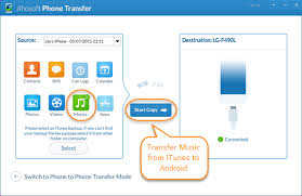 transfer itunes to android 4 methods to transfer from itunes to android