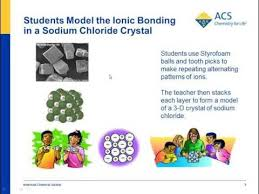 the 25 best ionic bond ideas on pinterest gcse chemistry