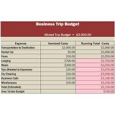 budget plan template example sample marketing budget plan
