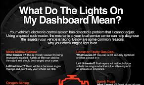 what to do when your check engine light comes on taking care of your vehicle is very important to making sure your
