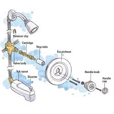 parts of a bathtub faucet tub and shower cartridge faucet repair and installation bathroom
