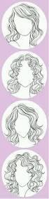 anatomie visage oeil nez lèvres how to draw pinterest face