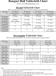 renting tablecloths banquet tablecloth chart what size tablecloths do you order