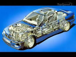 bmw m3 e36 engine e36 bmw m3 review driving bmw m3 review bmw e36
