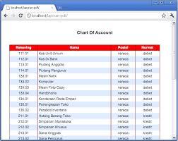 membuat database penjualan xp contoh judul tabel database khou anchors 痞客邦
