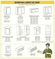 Standard Base Cabinet Depth Kitchen Cabinet Spec Sheet Kitchen Kitchen Cabinet Sizes Chart