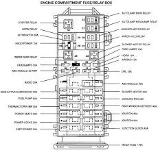 ford taurus se fuse box 1998 wiring diagrams instruction