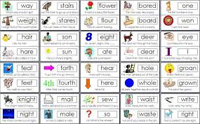free homophones printable chart and worksheet free homeschool