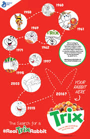 11 colorful facts you might not know about trix cereal mental floss