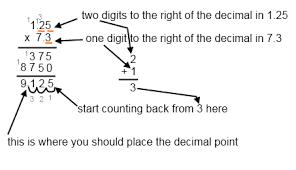 multiplying decimals multiplying decimals math 4 ged