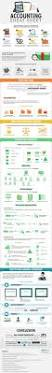 the entrepreneur u0027s accounting cheat sheet business and career