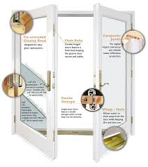 Hinged French Patio Doors French Doors And Patio Doors Exovations