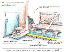 Basement Floor Insulation Exquisite Insulating Basement Floor 2 How To Insulate A Wall Com