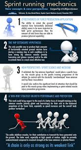 46 best strength u0026 conditioning infographics images on pinterest
