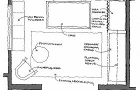 small business floor plans small business floor plans best of a plan unique ultra create my own