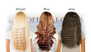 hair trade afro human hair trade