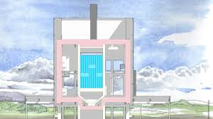 environamental friendly battery within net zero energy houses