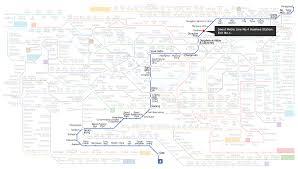 Korean Subway Map by Ipst2017