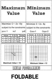 programming graphing inequalities worksheet notes foldable