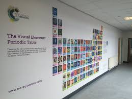 Royal Society Of Chemistry Periodic Table Stirling High On Twitter