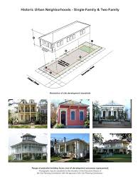 City Of Riverside Zoning Map Article 11 Comprehensive Zoning Ordinance City Of New Orleans