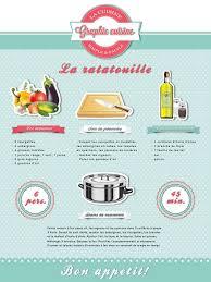 fiche cuisine gaelle garofalo graphiste print webdesigner gaelle garofalo free fr
