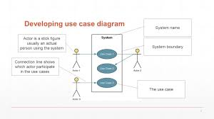 use case model use case diagram ppt download developing use case diagram