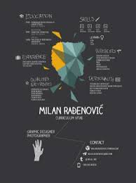 69 well designed graphic design resume inspirations design listicle