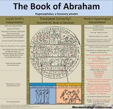 anachronisms u2013 gospel doctrine for the godless
