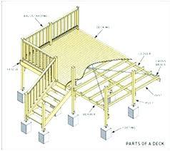 deck lowes deck planner menards deck estimator home depot delighted deck designer home depot gallery home decorating ideas