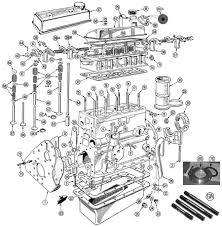 diagram parts of an engine diagram wiring diagrams instruction