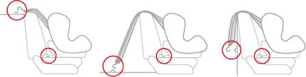 systeme isofix siege auto le top tether système isofix pour siège auto