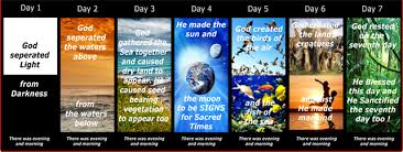 what does the bible say about aliens pastor s rayliu1