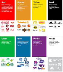how to pick colors for your brand freshsites