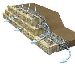 Retaining Wall Calculator And Price Mortarless Retaining Walls